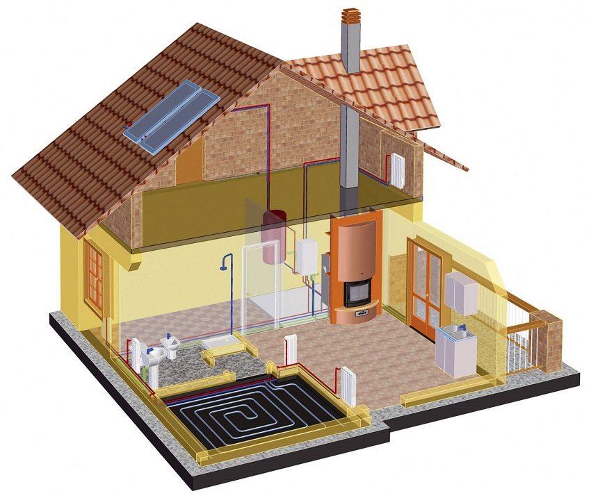 Отопление и горячее водоснабжение на основе твердотопливного котла и солнечных батарей обеспечит вашему дому энергонезависимость