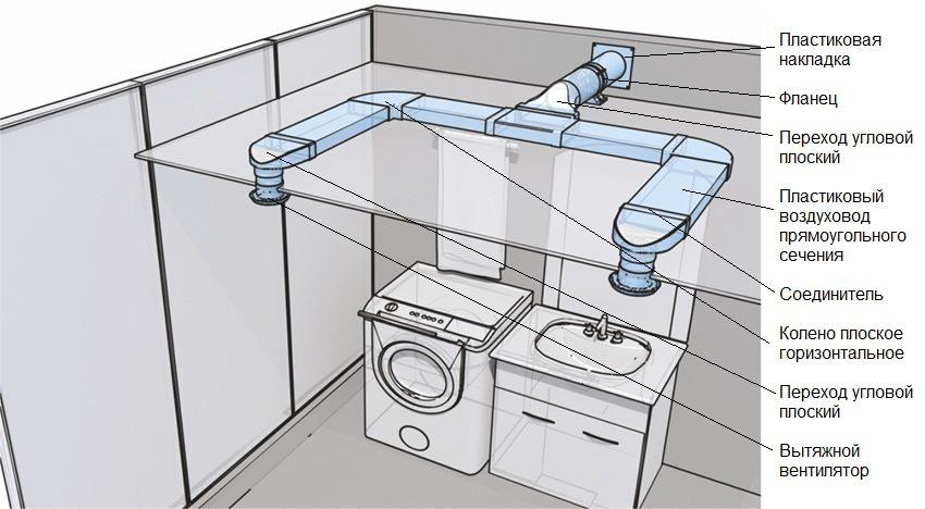 Схема монтажа пластиковой вентиляции в ванной комнате