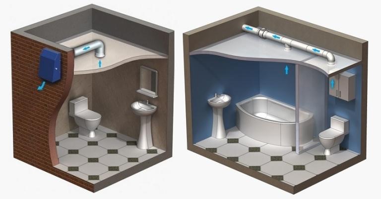 Вентиляция в ванной и туалете своими руками в частном доме 2