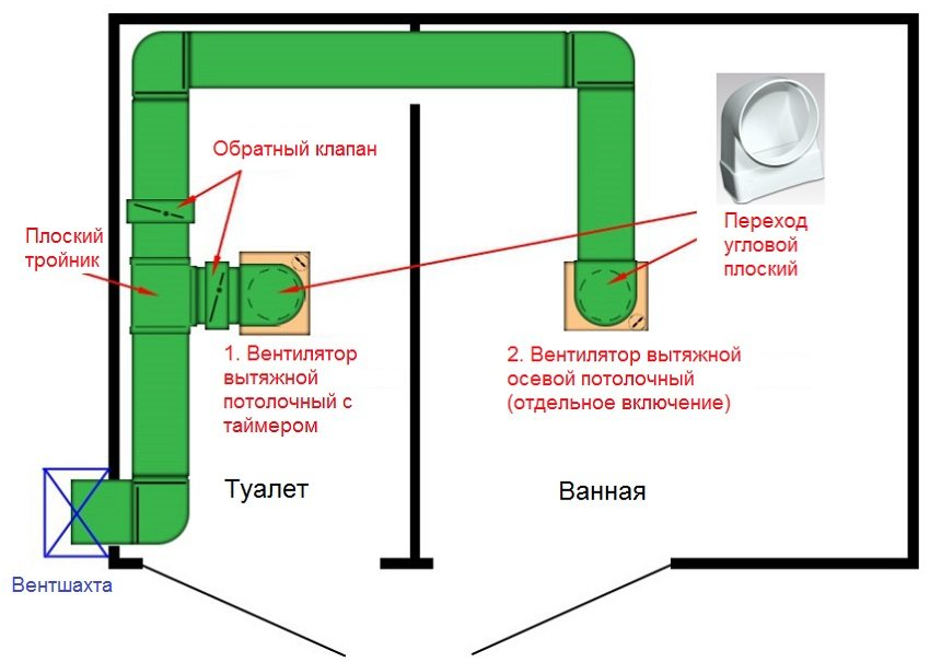 Схема вытяжной вентиляции туалета и ванной комнаты