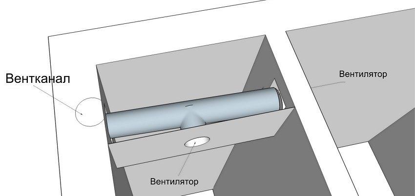 Принцип вывода вытяжки из ванной и туалета в общий вентиляционный канал