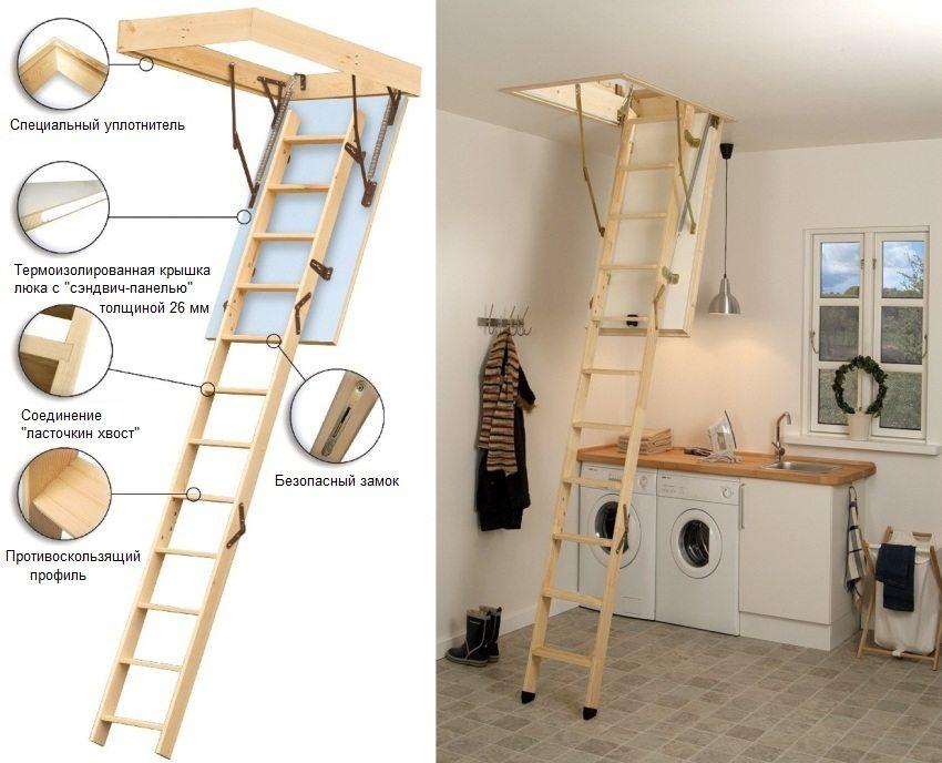 Конструкция раскладной чердачной лестницы с люком