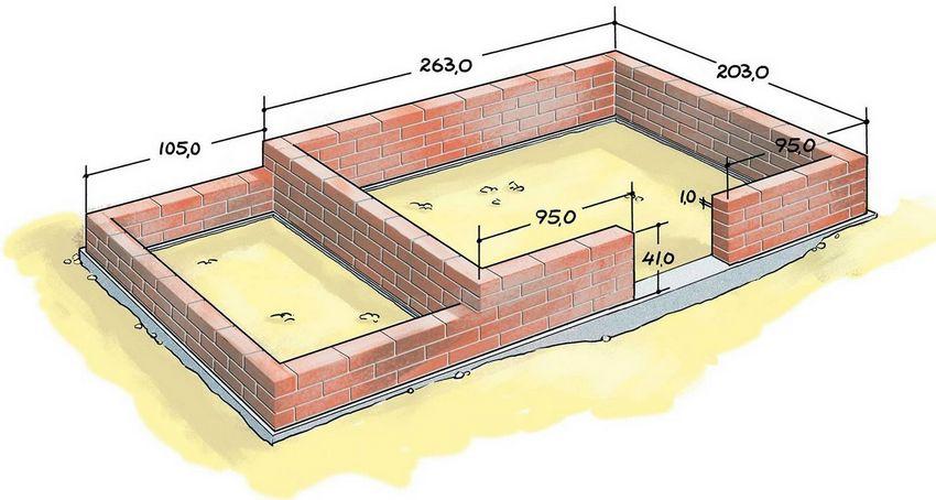 Кирпичный фундамент под теплицу