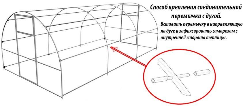 Схема сборки теплицы из поликарбоната в форме арки