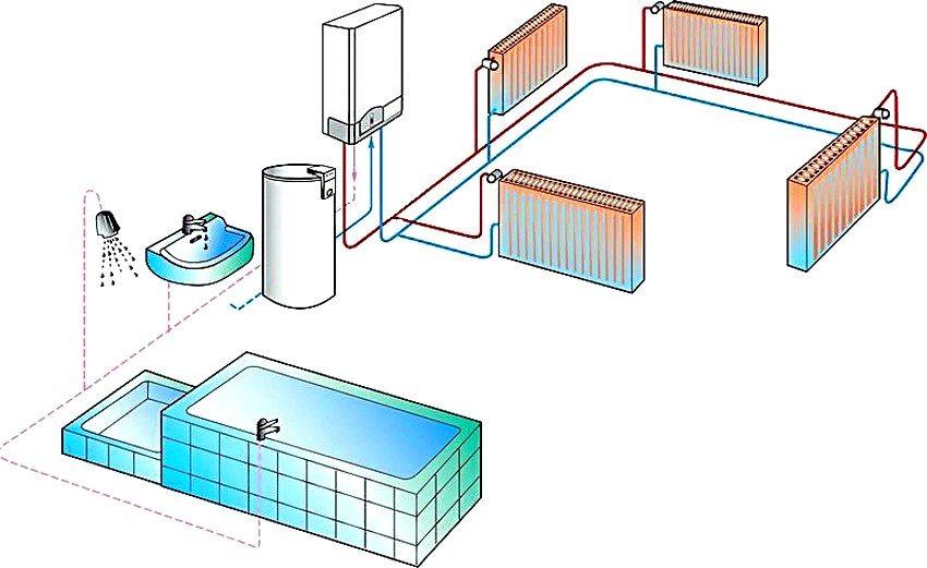 Схема работы двухконтурного электрического котла