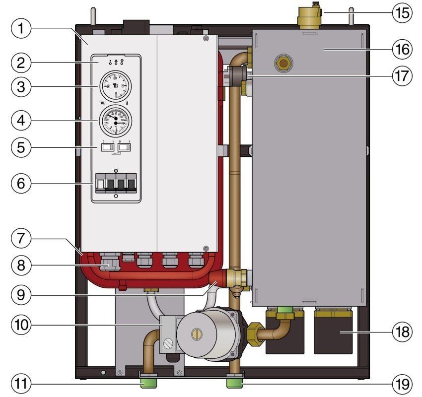 Экономичные электрокотлы для отопления частного дома