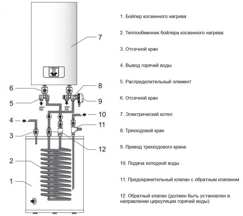 Схема подключения к электрокотлу бойлера косвенного нагрева