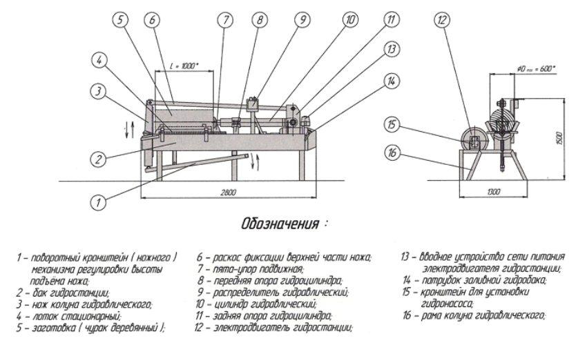 Схема устройства реечного дровокола