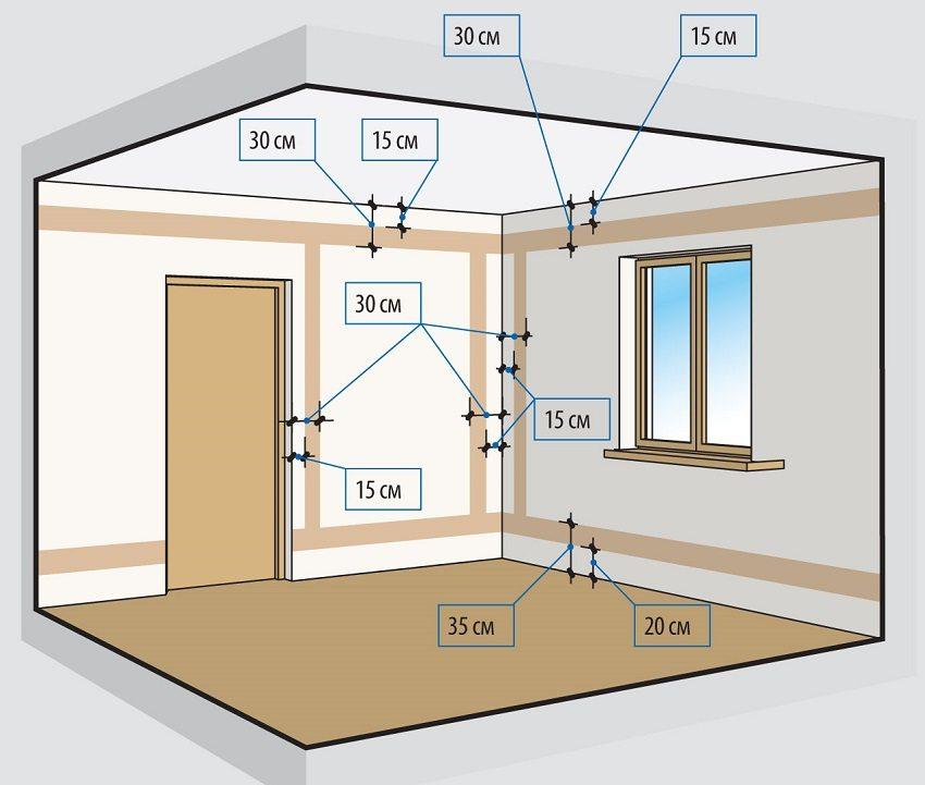 Электричество в деревянном доме