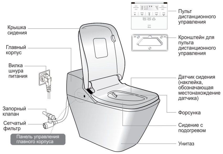 Устройство керамического унитаза-биде SENSPA PRINCESS PB-707S