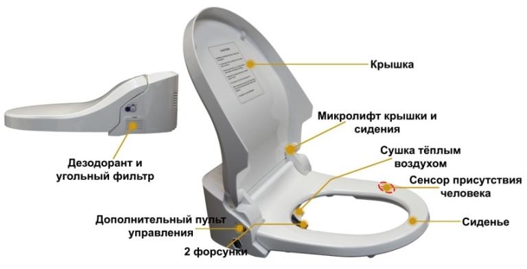 Ремонт микролифта для крышки унитаза своими руками 85