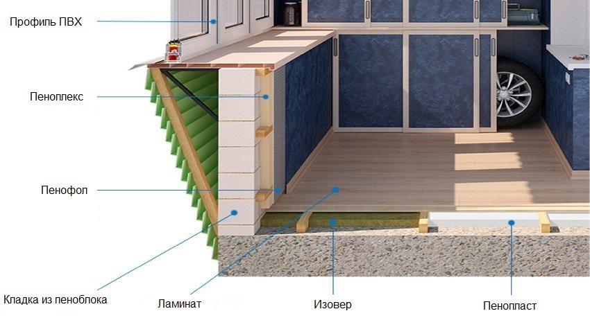 Схема утепленного балкона - вид в разрезе