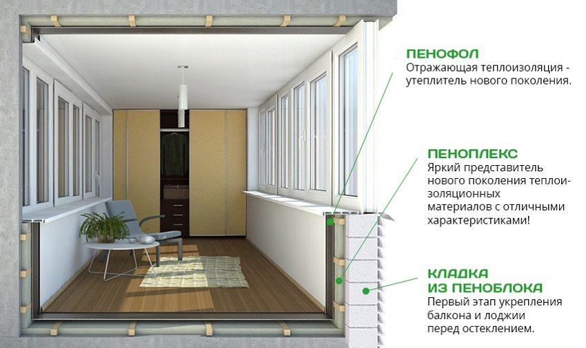 Пример утепления балкона с парапетом из пеноблоков