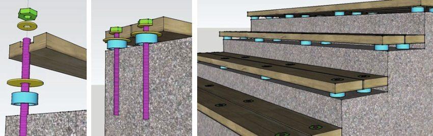 Крепление деревянных планок к бетонным ступеням