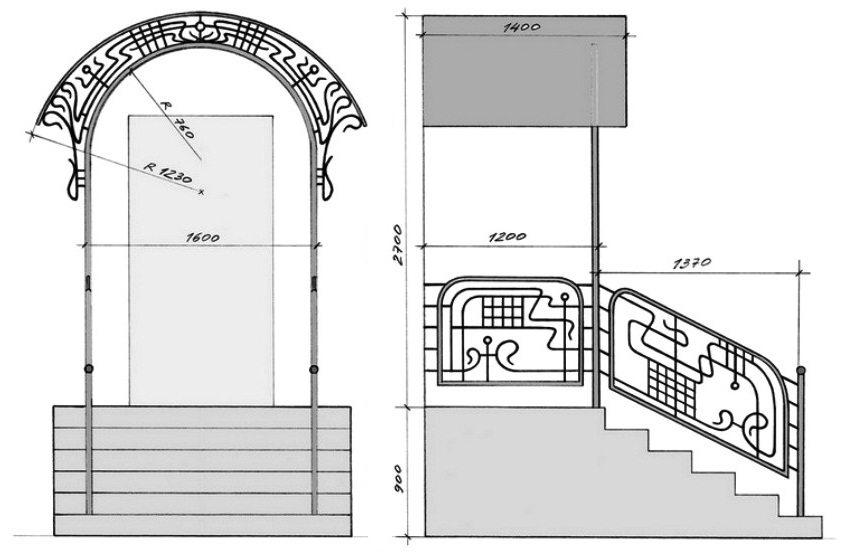 Проект обустройства кованого козырька над крыльцом
