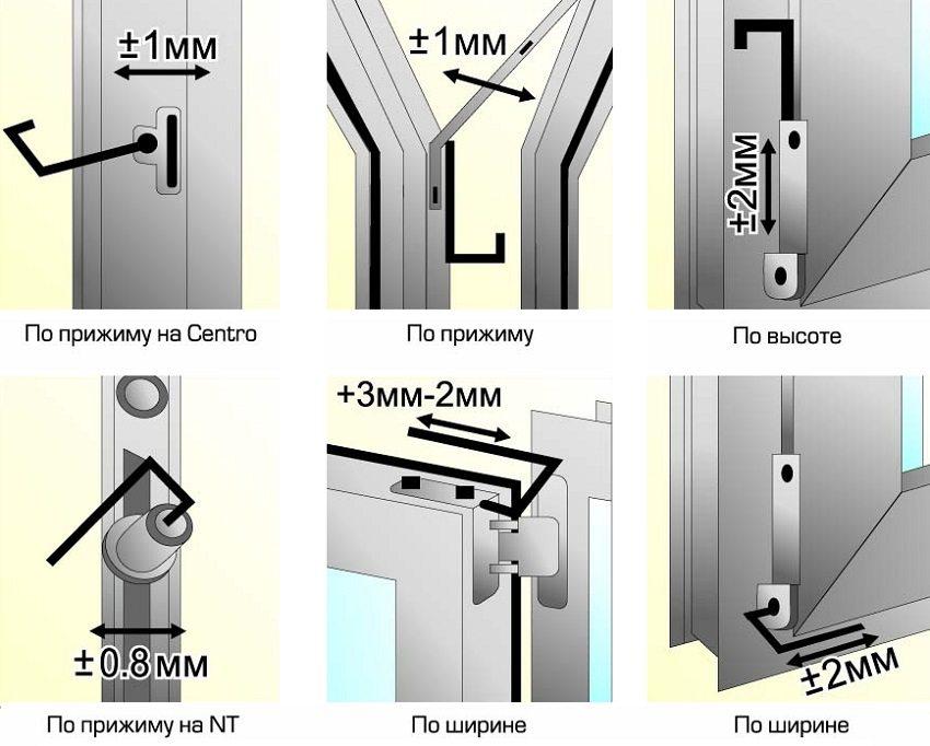 Точки регулировки металлопластикового окна