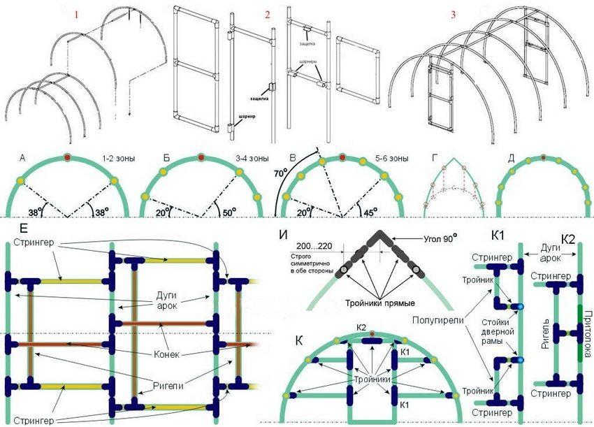 Схема каркаса теплицы из пластиковых труб