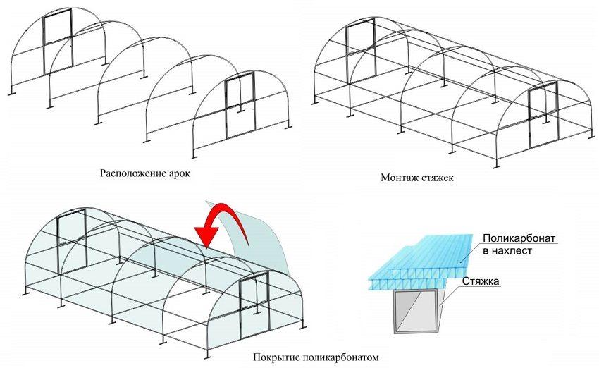 Этапы монтажа теплицы арочной конструкции