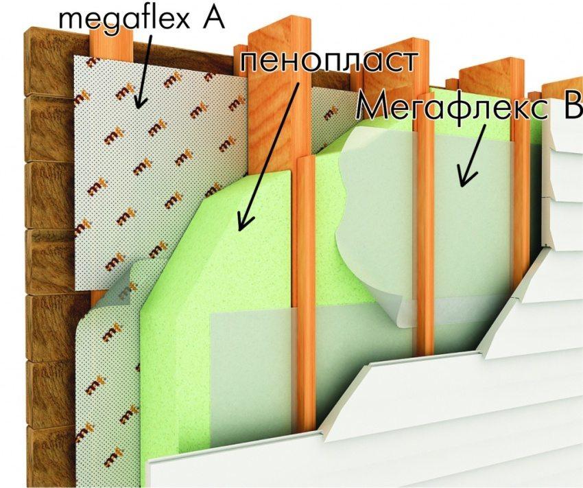 Схема обустройства теплоизоляции под сайдинг с использованием пенопласта и магафлекса