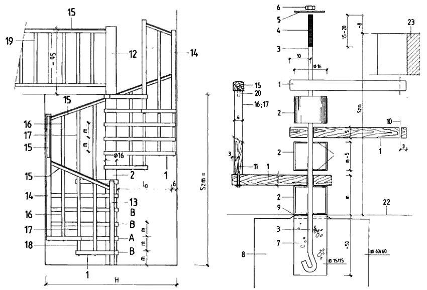 Винтовые лестницы на второй этаж в частном доме: фото, цены на конструкции