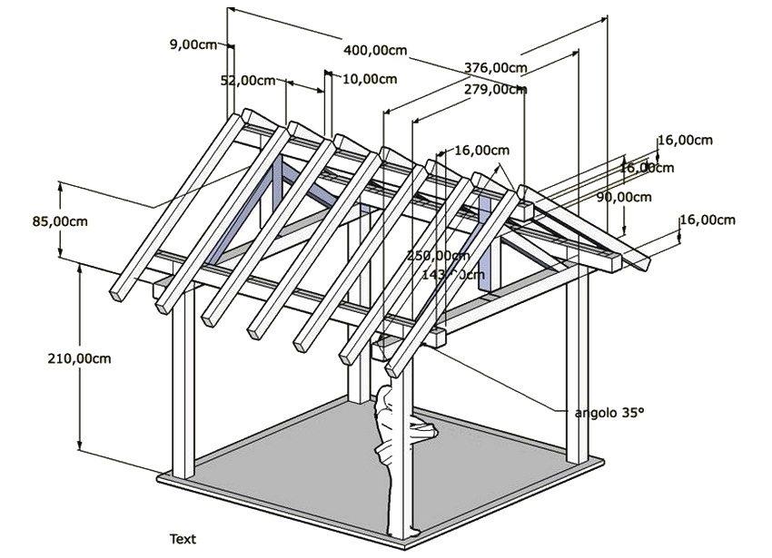 Схема обустройства простой беседки с двускатной крышей