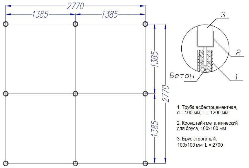 Схема обустройства столбчатого фундамента для деревянной беседки размером 2,77х2,77 м