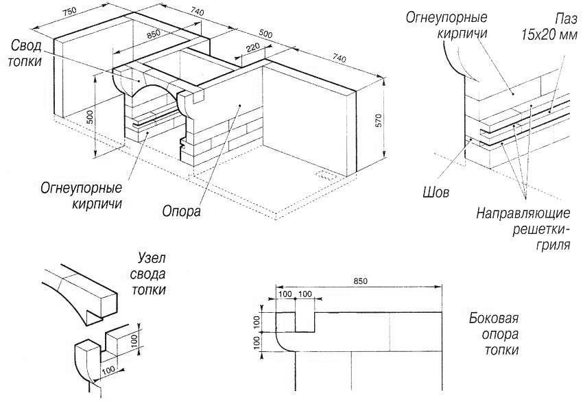 Пример конструкции барбекю из кирпича