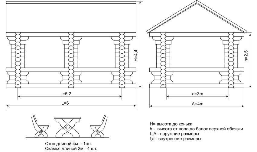 Схема устройства деревянной беседки