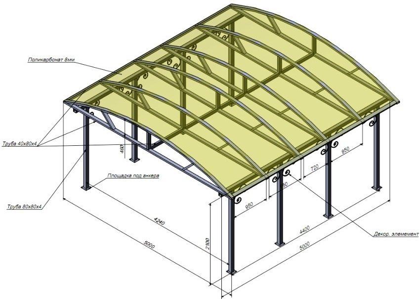 Проект обустройства беседки из металла и поликарбоната