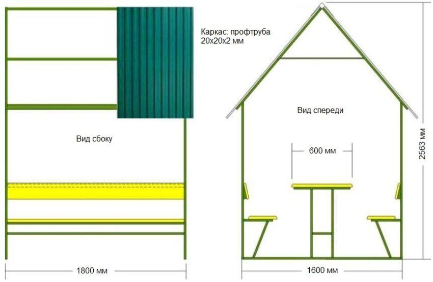 Схема разборной беседки из профтрубы размером 20х20х2 мм