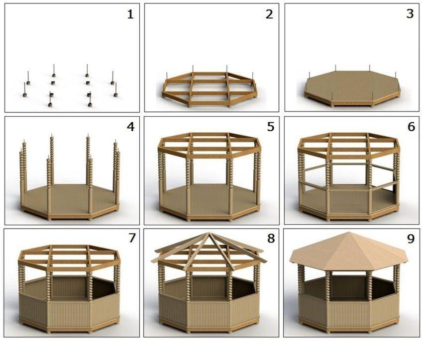 Пошаговая схема возведения деревянной беседки