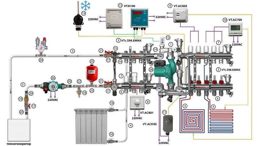 Пример обвязки двухконтурного газового котла