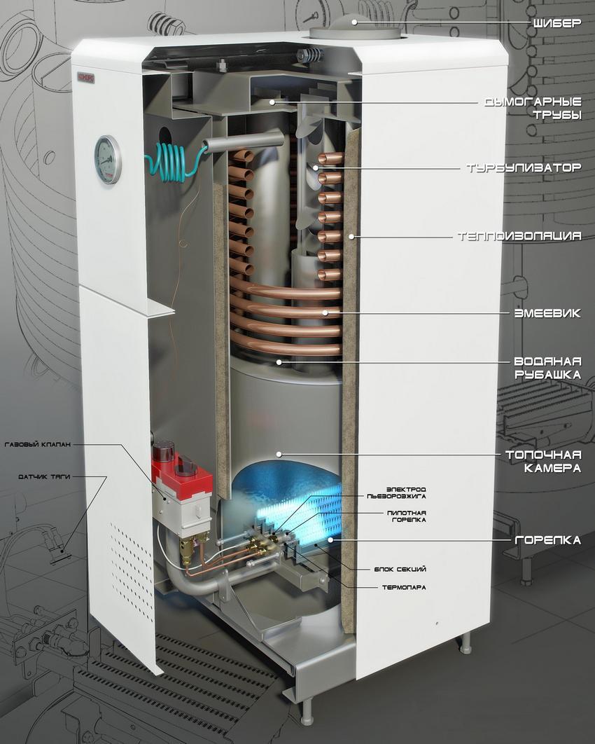 Конструкция напольного котла КОНОРД КСц-ГВ-12Н