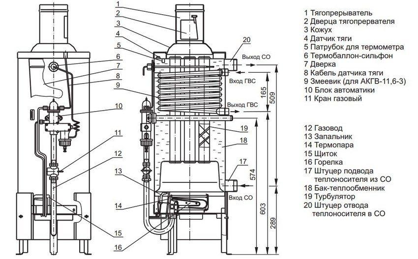 Устройство газового напольного котла АОГВ-11,6-3 Эконом