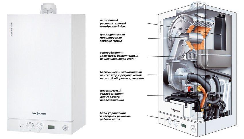 Пример устройства газового котла