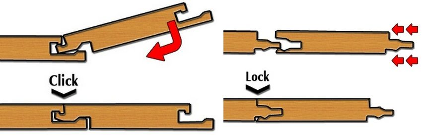 Принцип защелкивания замков Click и Lock