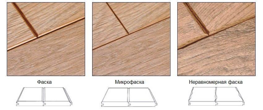 Различные типы фаски на кромках ламината