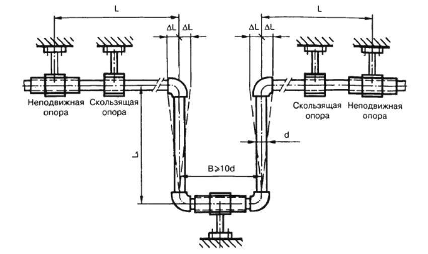 Схема обвязки труб в системе отопления с П-образным компенсатором