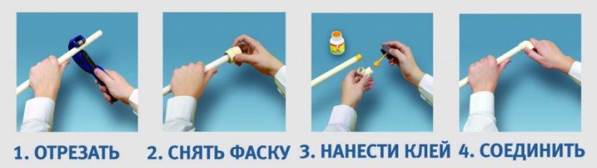 Соединение труб с помощью специального клея (холодная сварка)