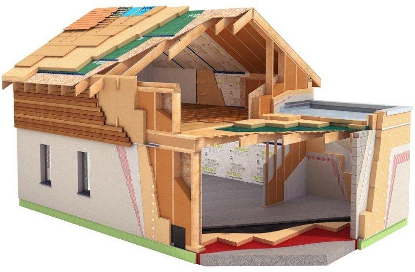 Все наружные стены каркасного дома следует защитить от проникновения влаги