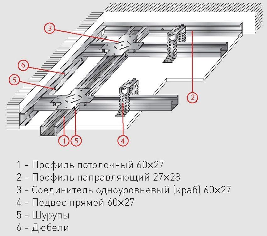 Схема устройства потолка из гипсокартонных листов