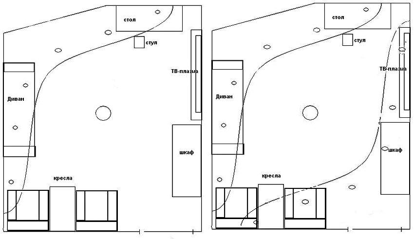 Эскиз гипсокартонного потолка, состоящего из нескольких уровней