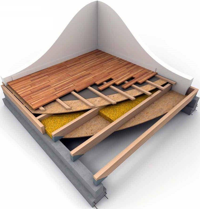 Конструкция деревянного пола с утеплителем