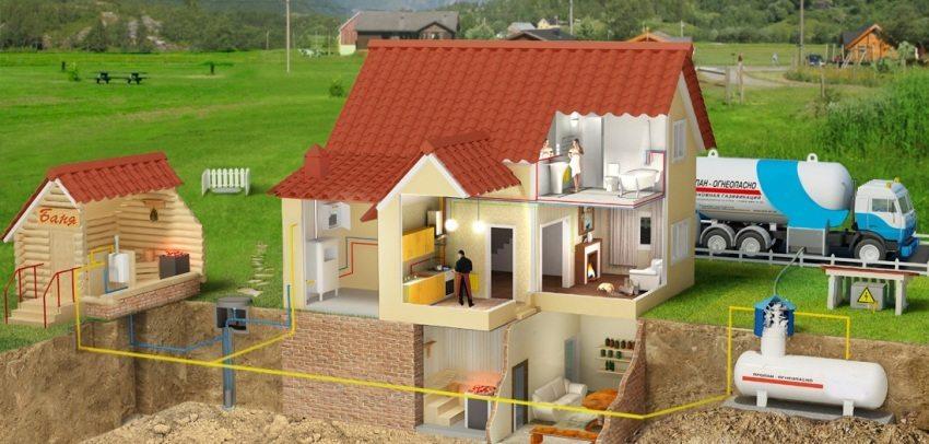 Суточный расход газа для отопления дома площадью 100 кв. м составляет 24 куб. м