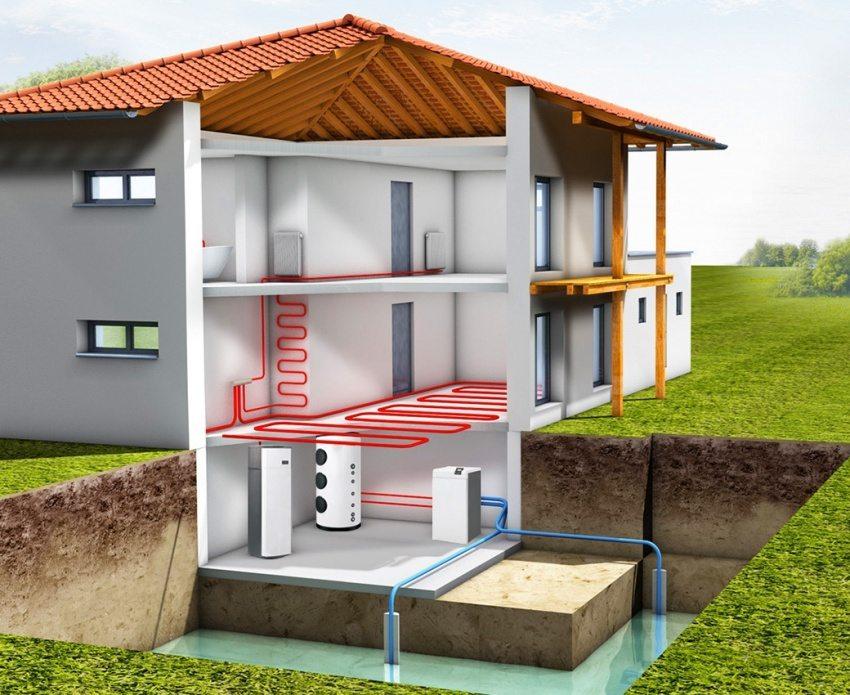 Водяная система отопления - самая простая и надежная в эксплуатации