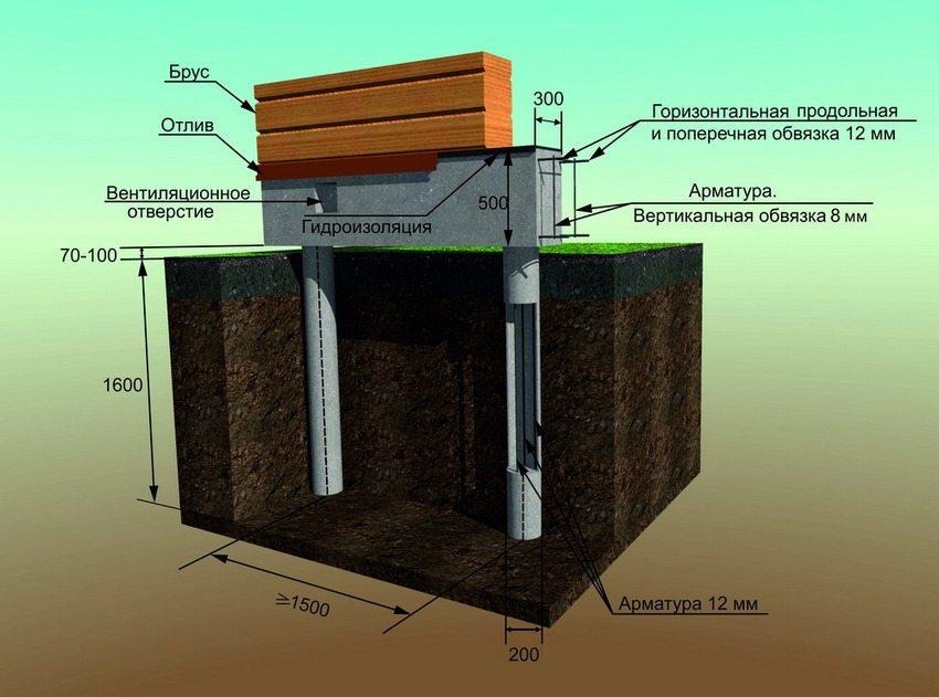 Схема конструкции свайно-ростверкового фундамента