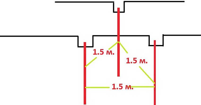 При монтаже заземления к электродам привариваются три уголка длиной 1,5 метра