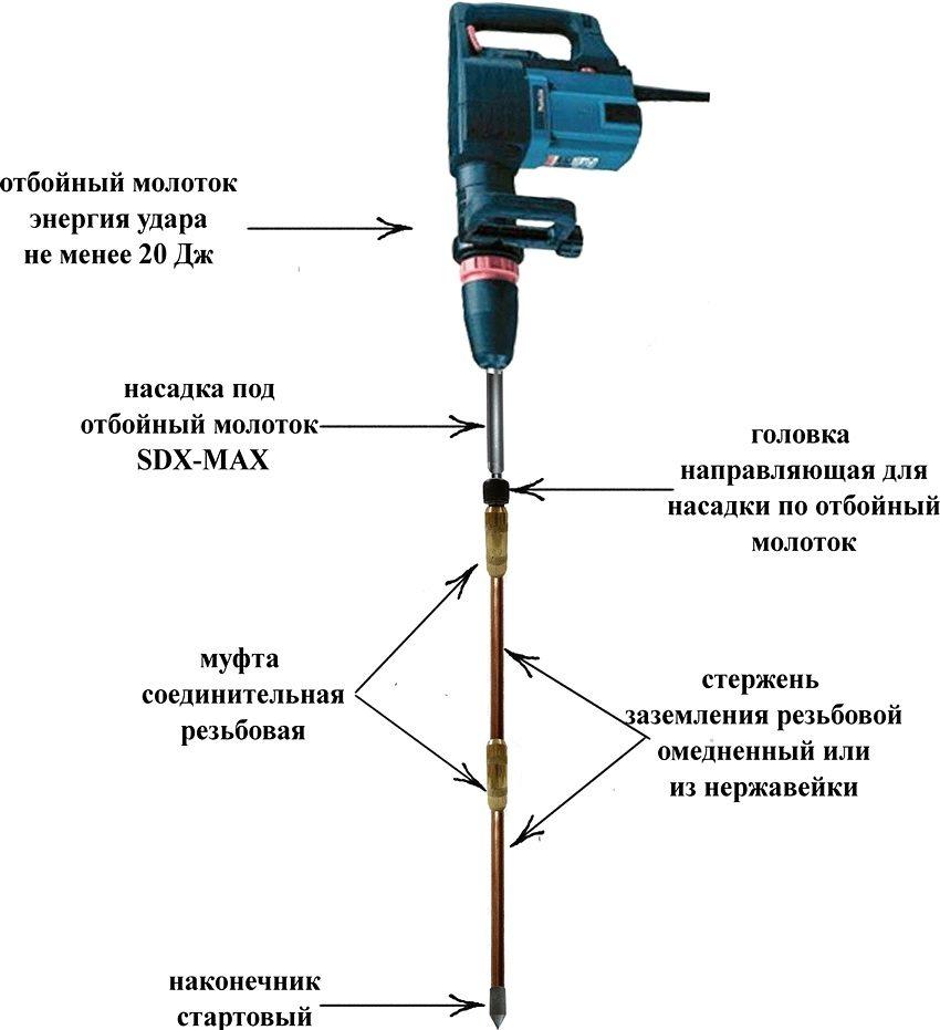 Элементы модульной системы штырьевого заземления