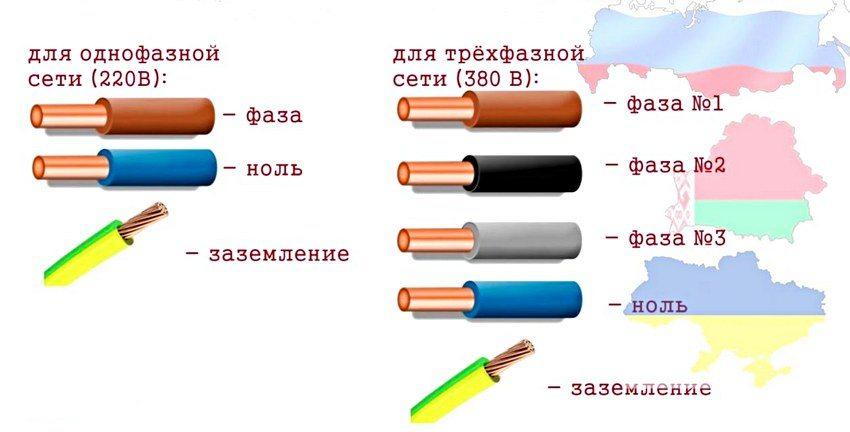 Наиболее предпочтительная цветовая маркировка проводов для России, Белоруссии и Украины