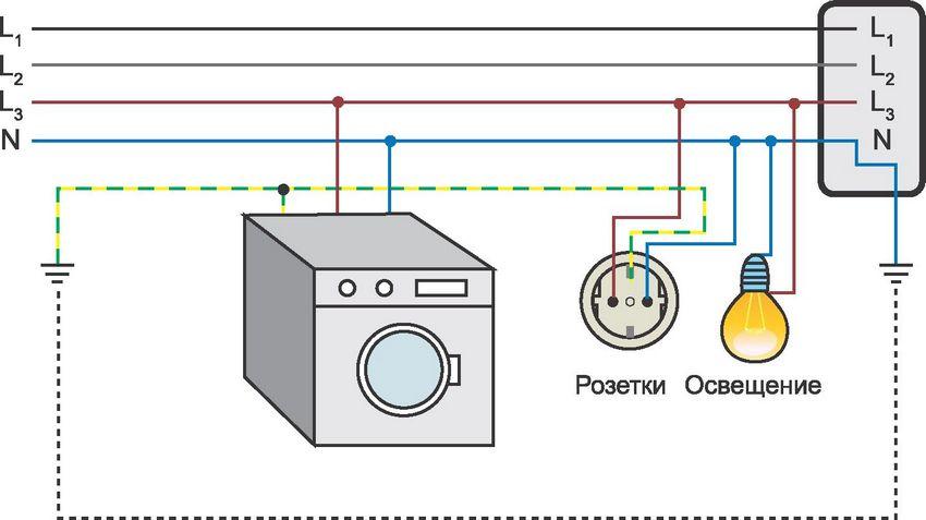 Подключение электроприборов по системе ТТ: заземление не зависит от источника электропитания
